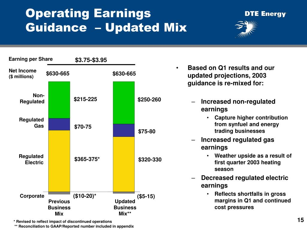 Operating Earnings Guidance  – Updated Mix