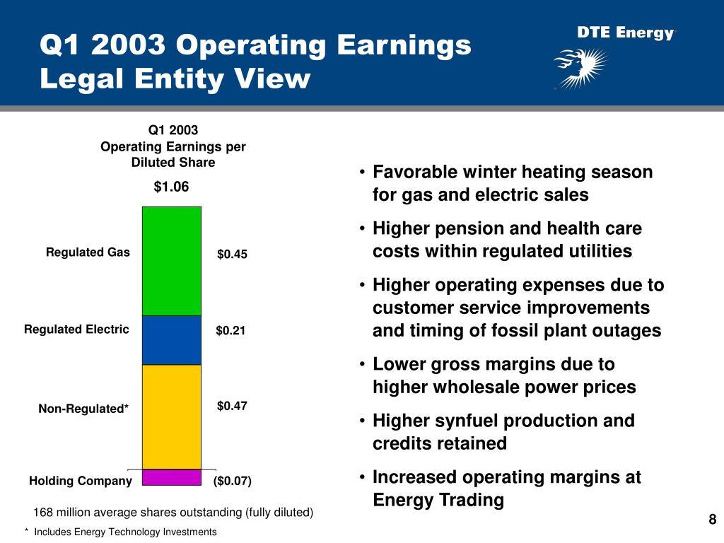 Q1 2003 Operating Earnings