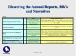 dissecting the annual reports 10k s and narratives142