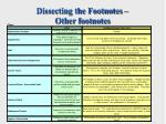 dissecting the footnotes other footnotes