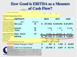 how good is ebitda as a measure of cash flow