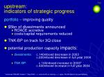 upstream indicators of strategic progress20