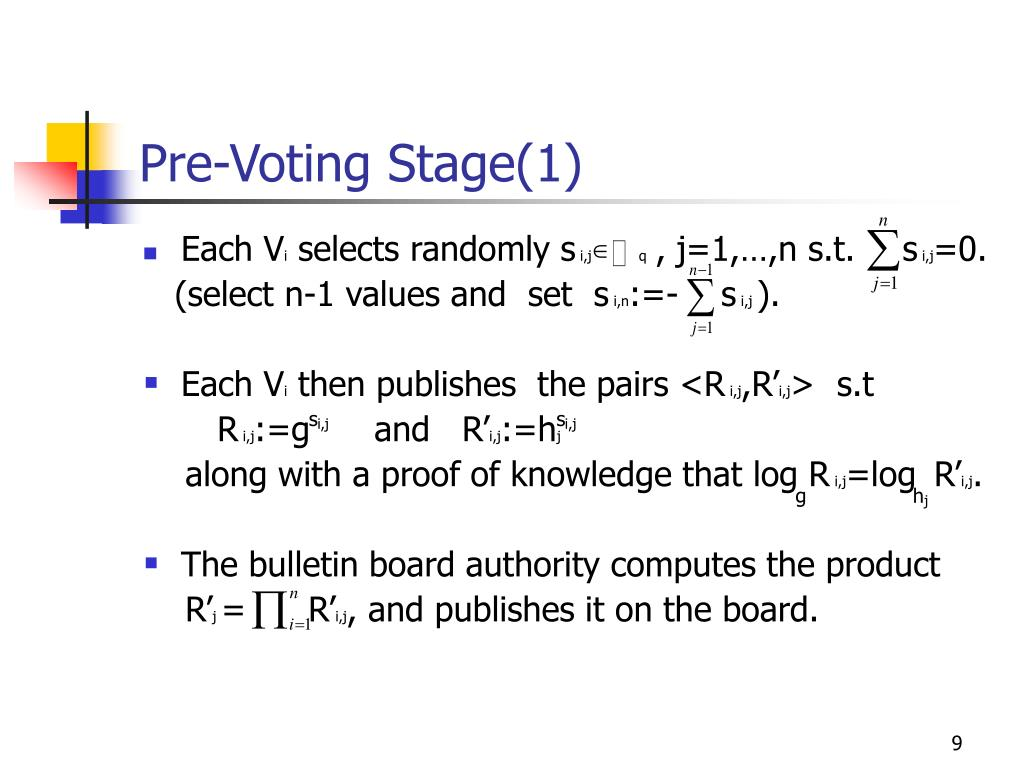 Pre-Voting Stage(1)