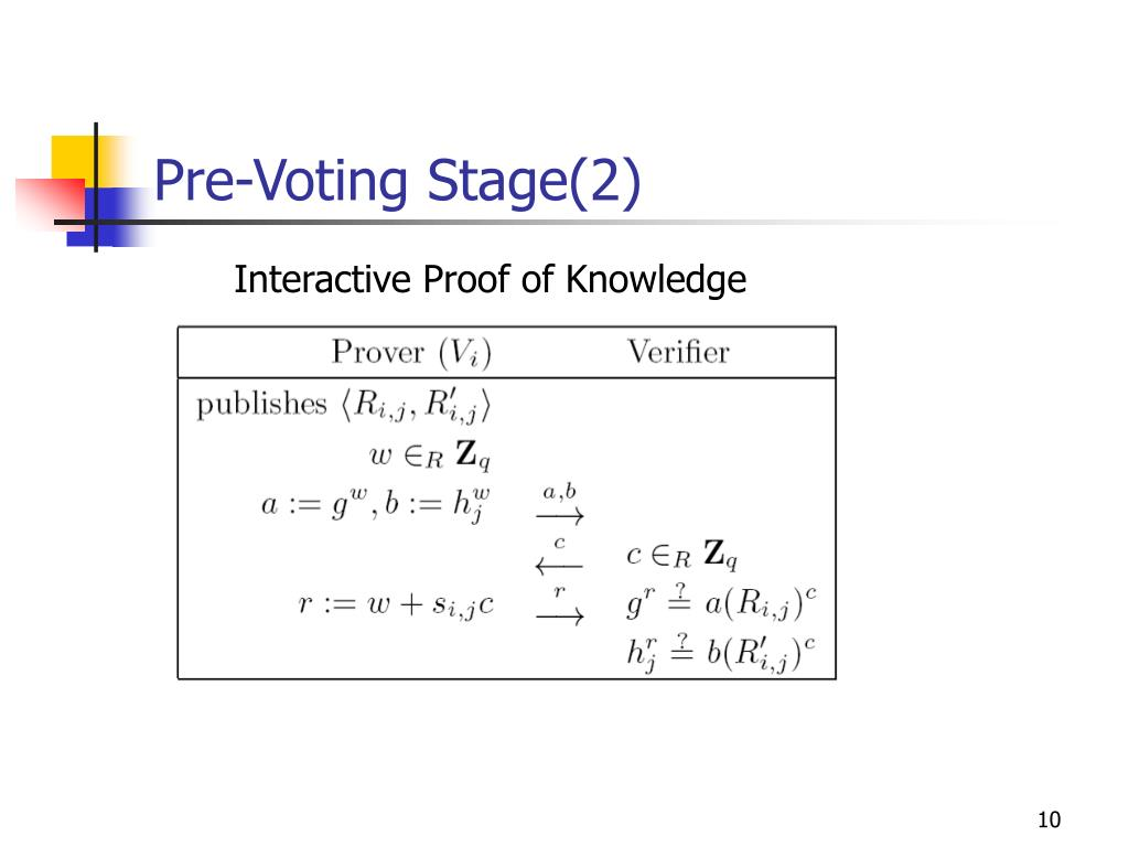Pre-Voting Stage(2)