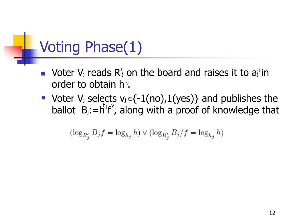 Voting Phase(1)