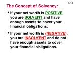 the concept of solvency