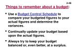 things to remember about a budget