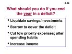what should you do if you end the year in a deficit