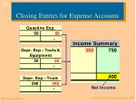 closing entries for expense accounts12