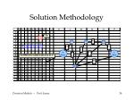 solution methodology24