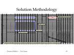 solution methodology65