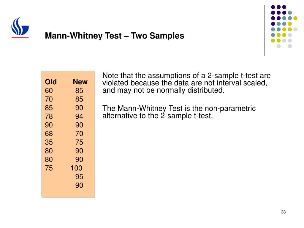 Mann-Whitney Test – Two Samples