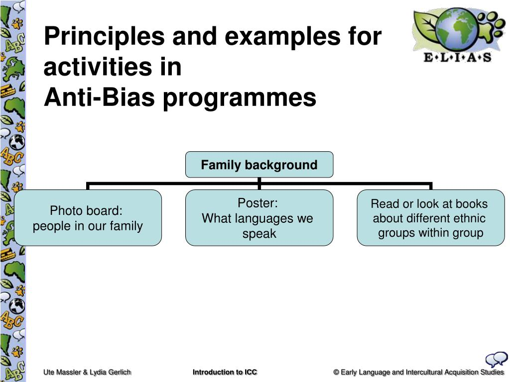 Principles and examples for activities in