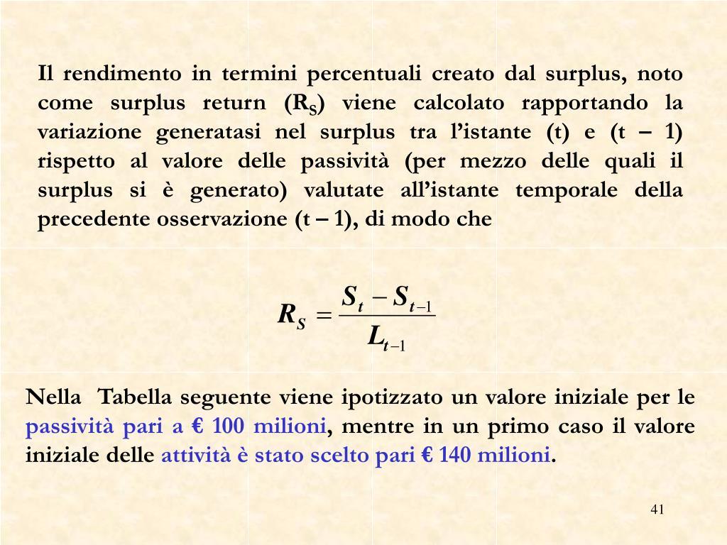 Il rendimento in termini percentuali creato dal surplus, noto come surplus return (R