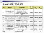 june 2009 top 500