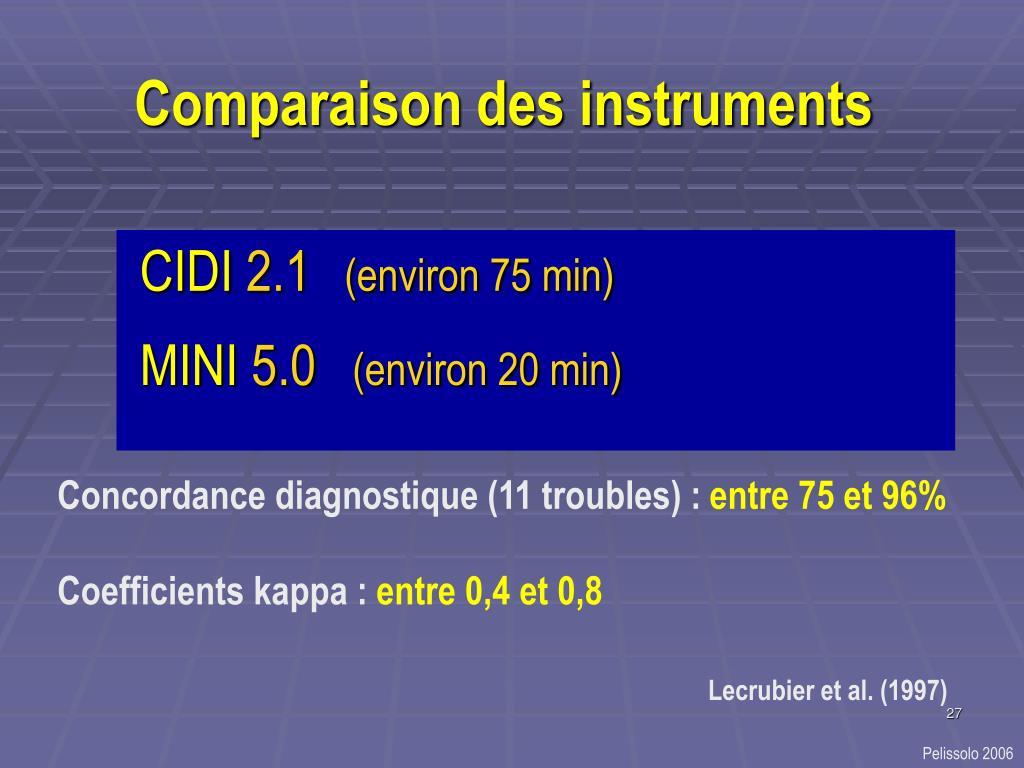 Comparaison des instruments
