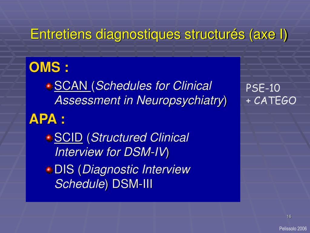 Entretiens diagnostiques structurés (axe I)