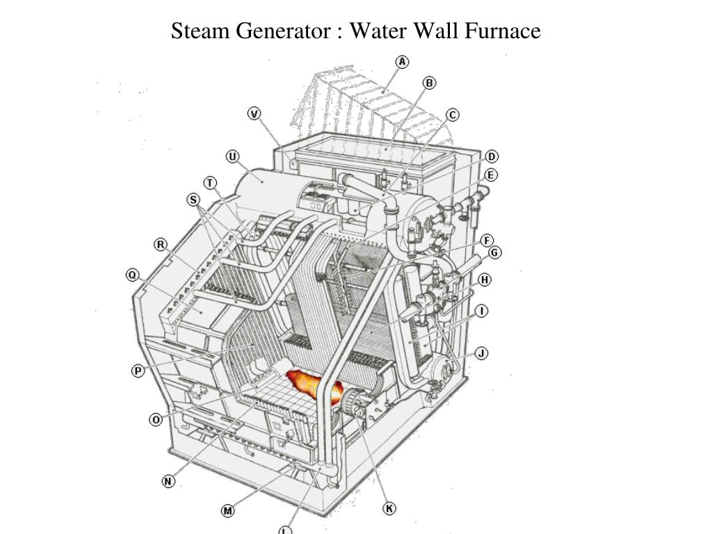 Steam Generator : Water Wall Furnace