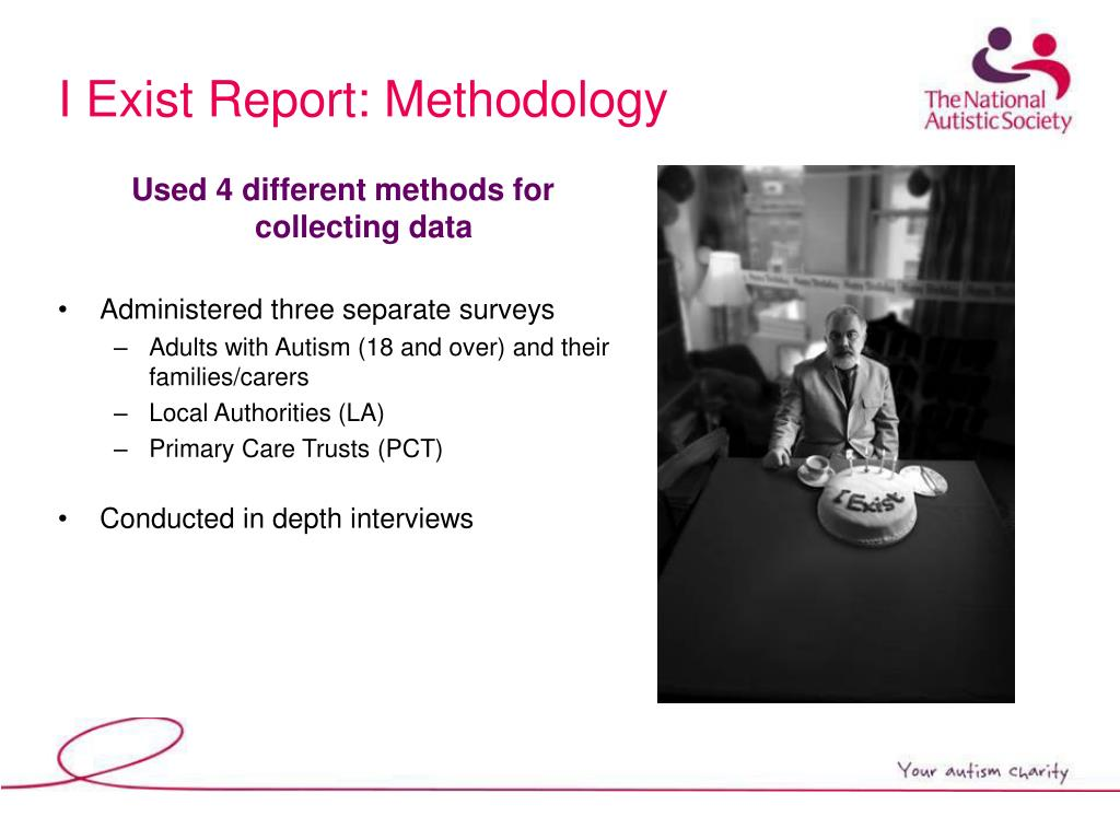 I Exist Report: Methodology