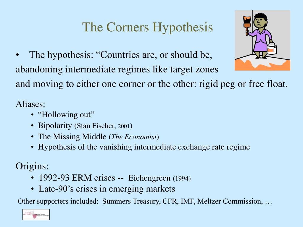 Exchange Rate Regimes