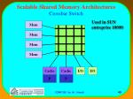 scalable shared memory architectures crossbar switch