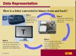 data representation14