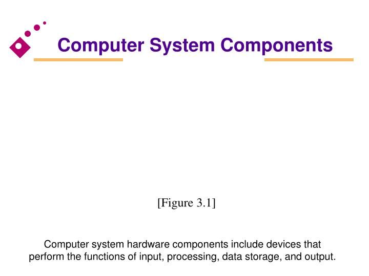 Computer system components