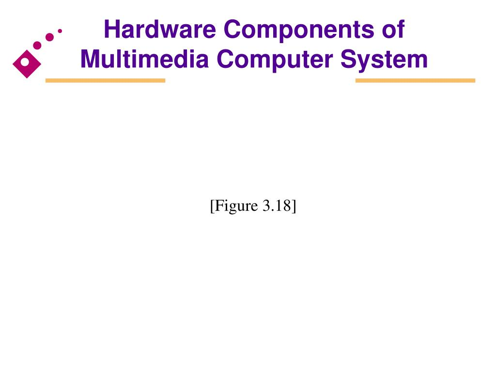 Hardware Components of  Multimedia Computer System