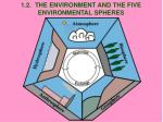 1 2 the environment and the five environmental spheres