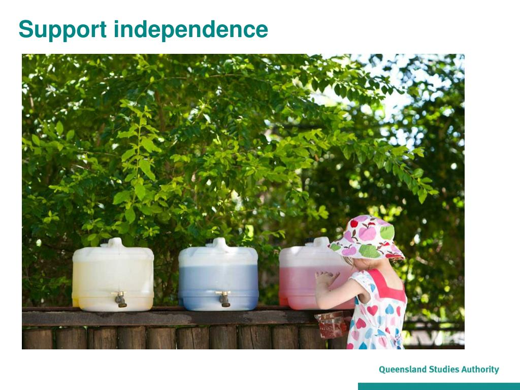Support independence