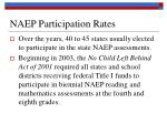naep participation rates