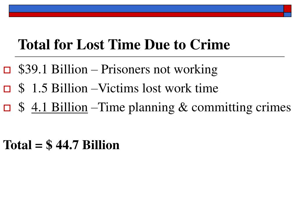 Total for Lost Time Due to Crime