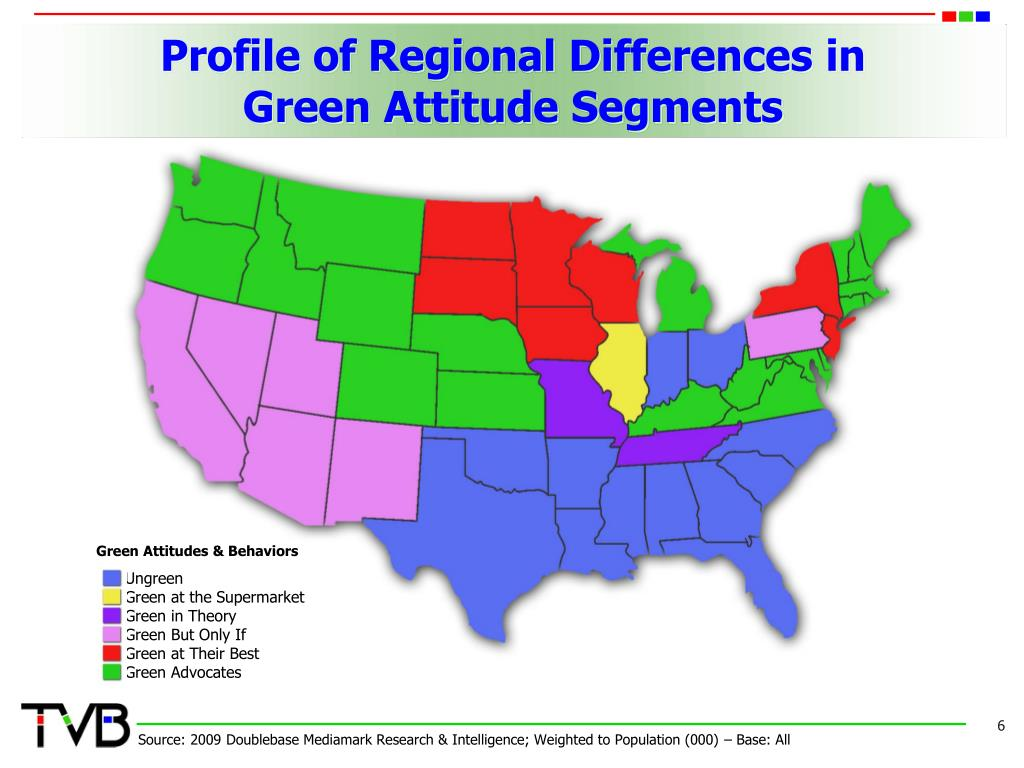 Profile of Regional Differences in