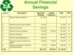 annual financial savings