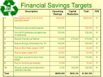 financial savings targets