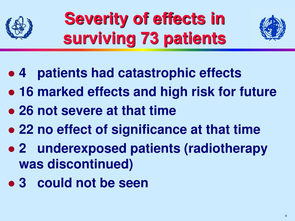 Severity of effects in surviving 73 patients