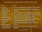 ethical values and rules