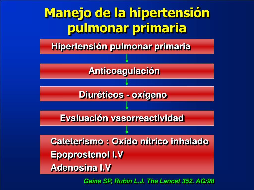 Tratamiento de la hipertensión pulmonar iv