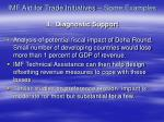 imf aid for trade initiatives some examples ii diagnostic support