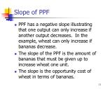 slope of ppf