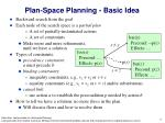 plan space planning basic idea