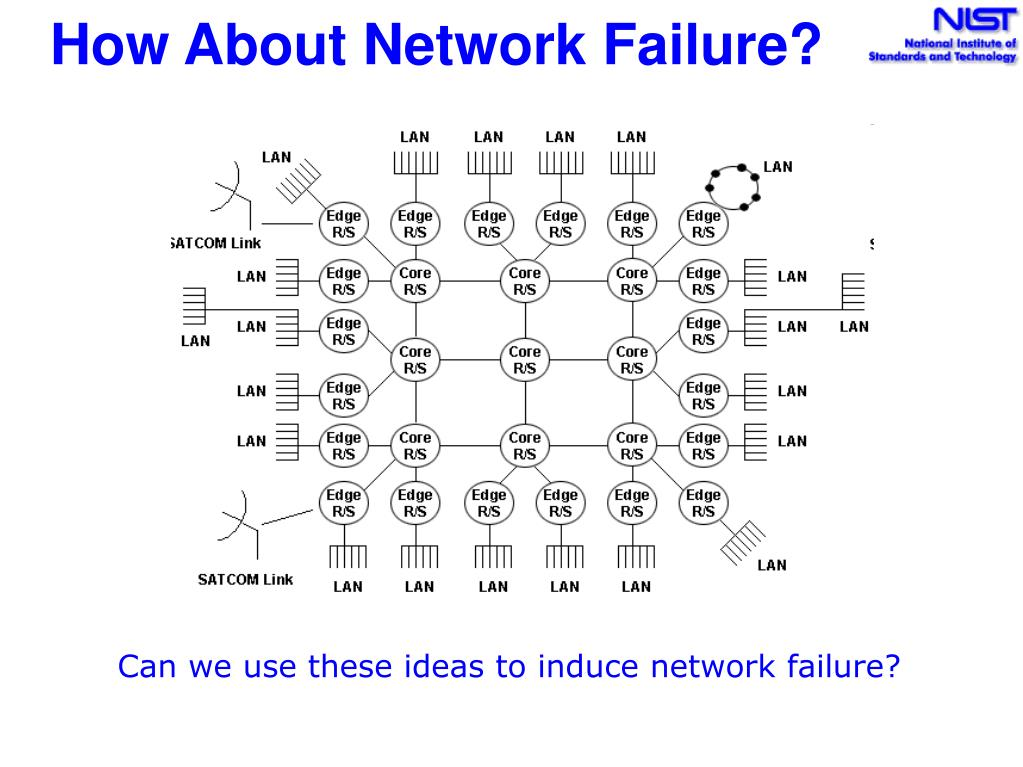 How About Network Failure?