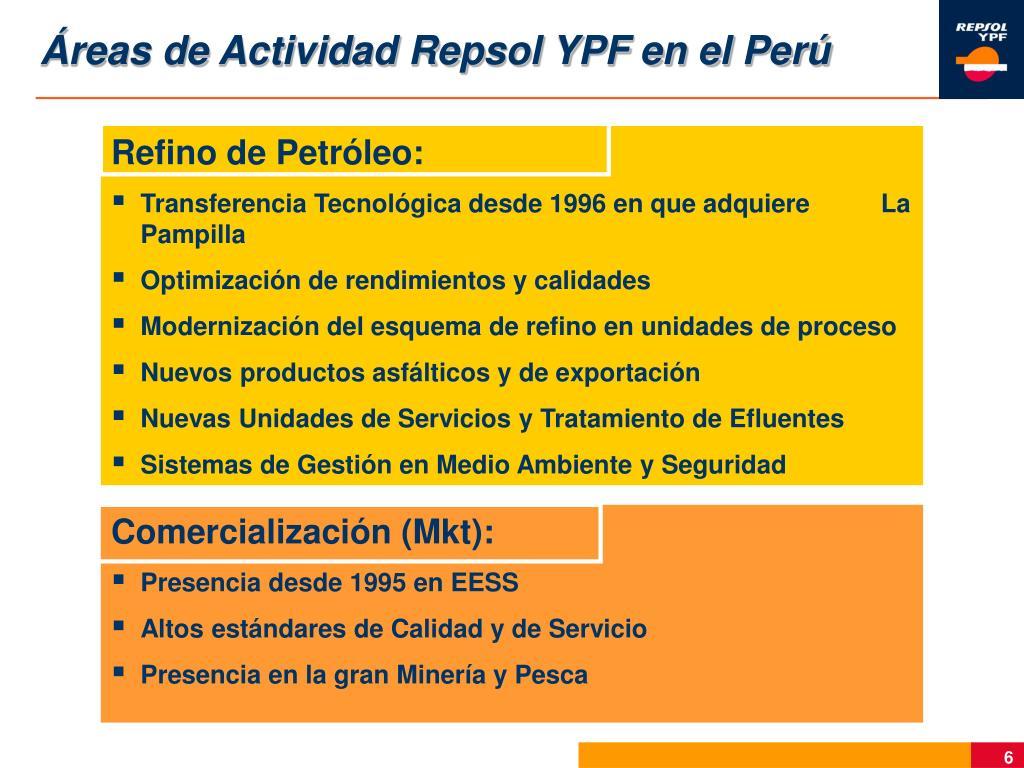 Áreas de Actividad Repsol YPF en el Perú