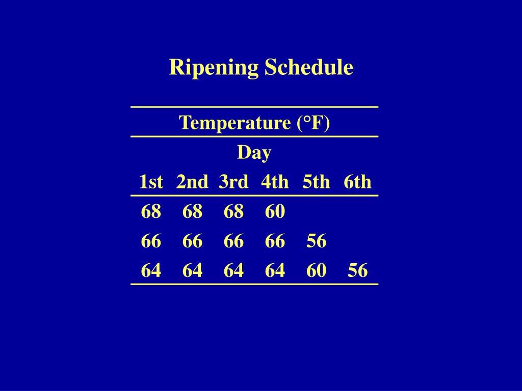 Ripening Schedule