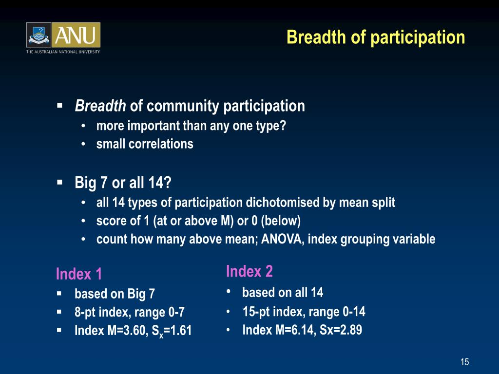 Breadth of participation