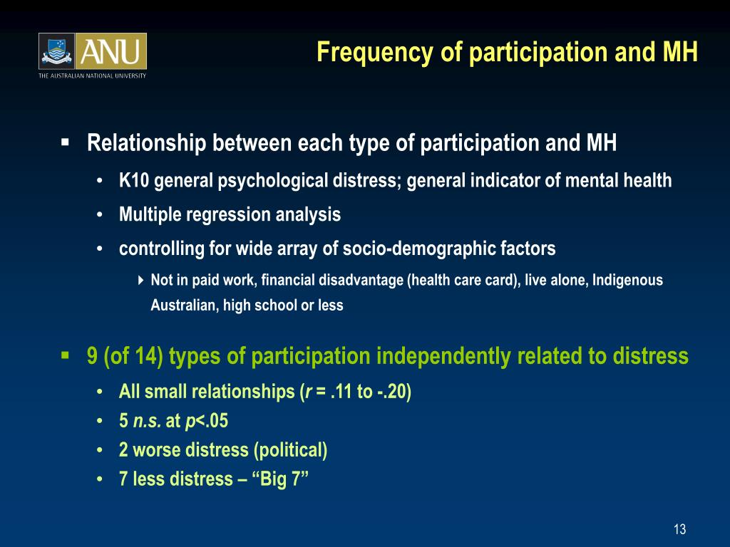 Frequency of participation and MH