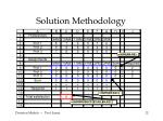 solution methodology