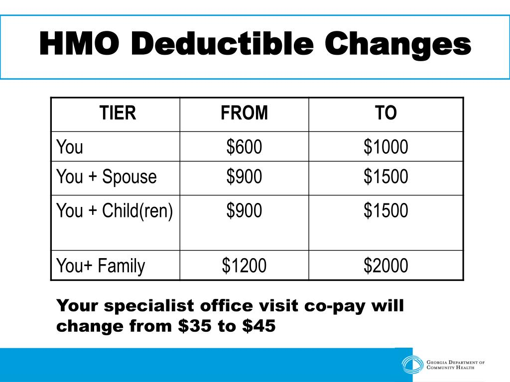 HMO Deductible Changes