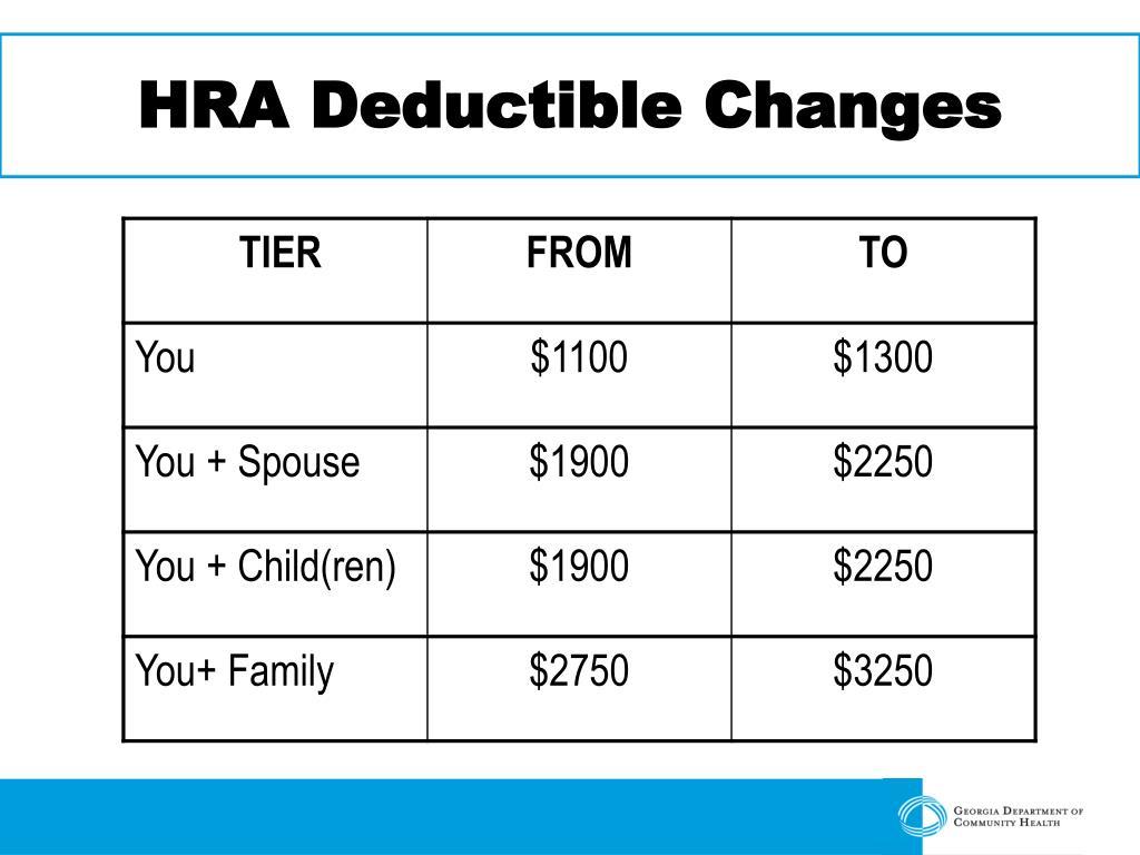 HRA Deductible Changes