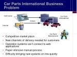 car parts international business problem